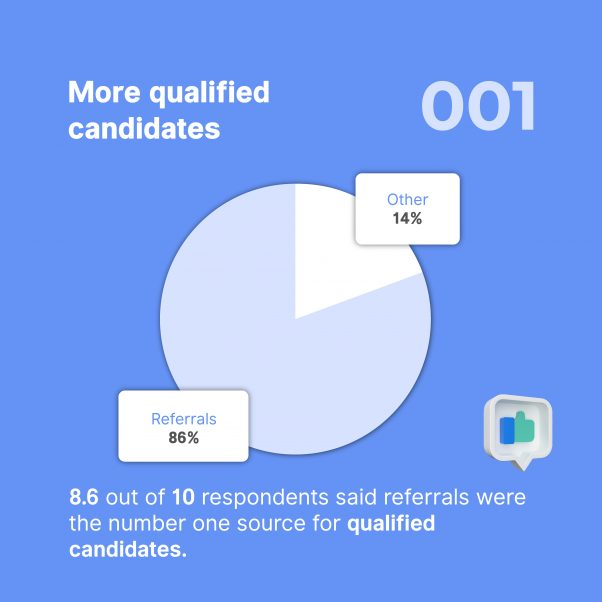 referrals as source of hire