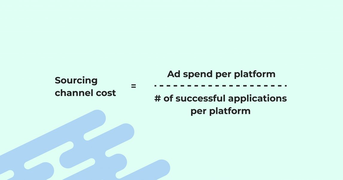 How to calculate sourcing channel cost?
