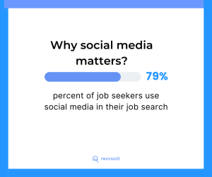 How to hire developers: social media tech recruitment